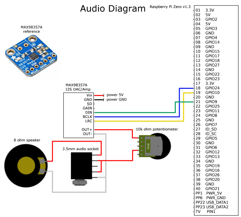 rb-schematic-audio png